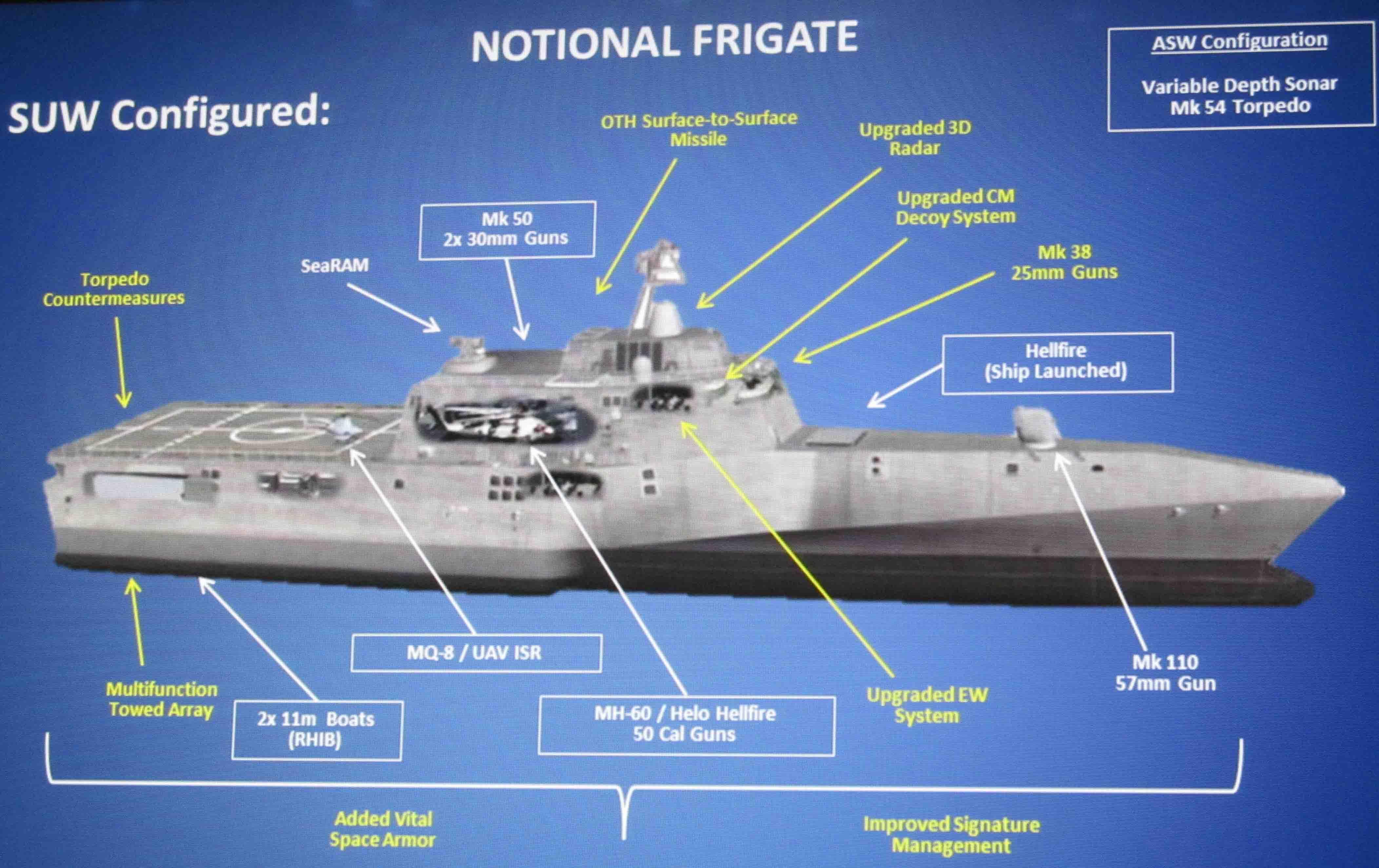 Anti-submarine warfare: Wikis